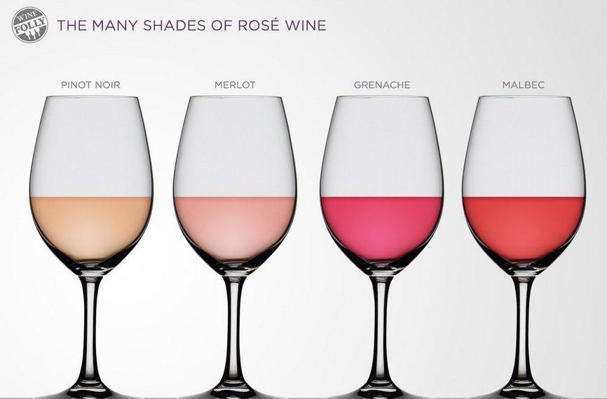 Roses wines