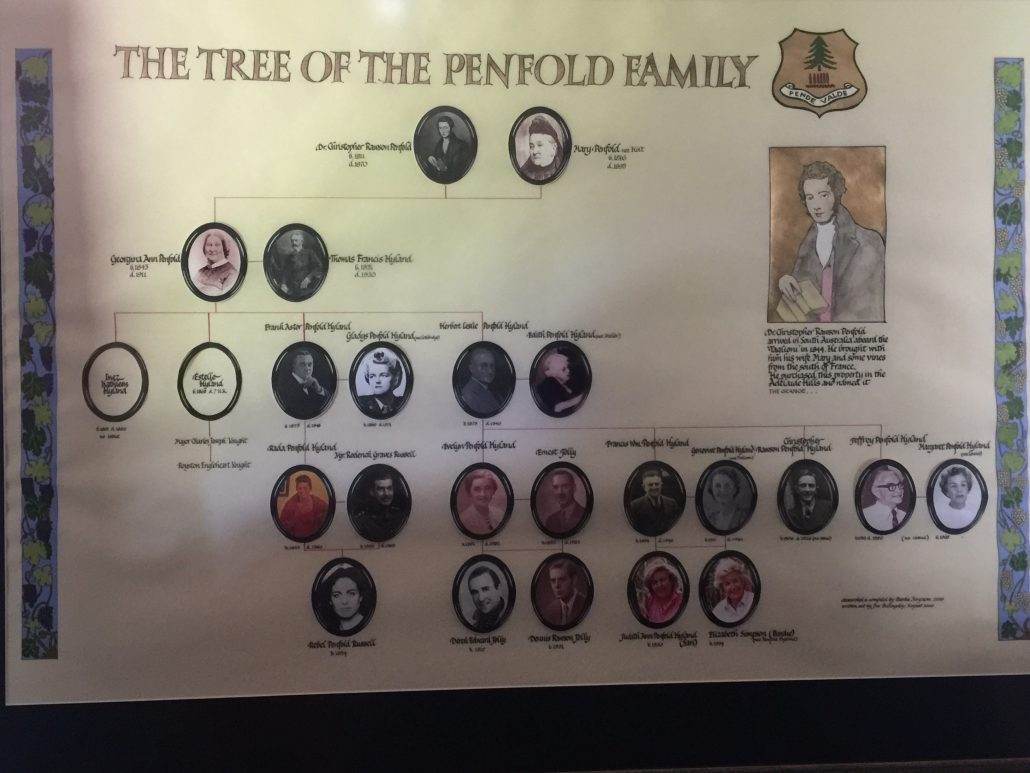 Penfolds Family Tree